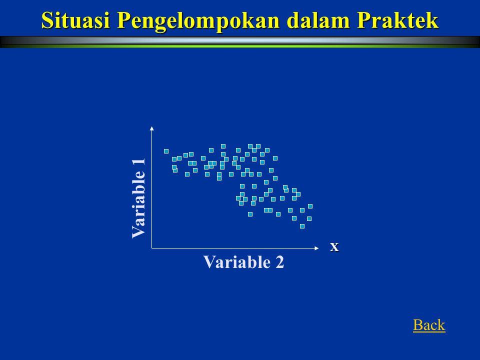 Penggunaan Analisis Cluster Contoh :  Segmentasi Pasar.