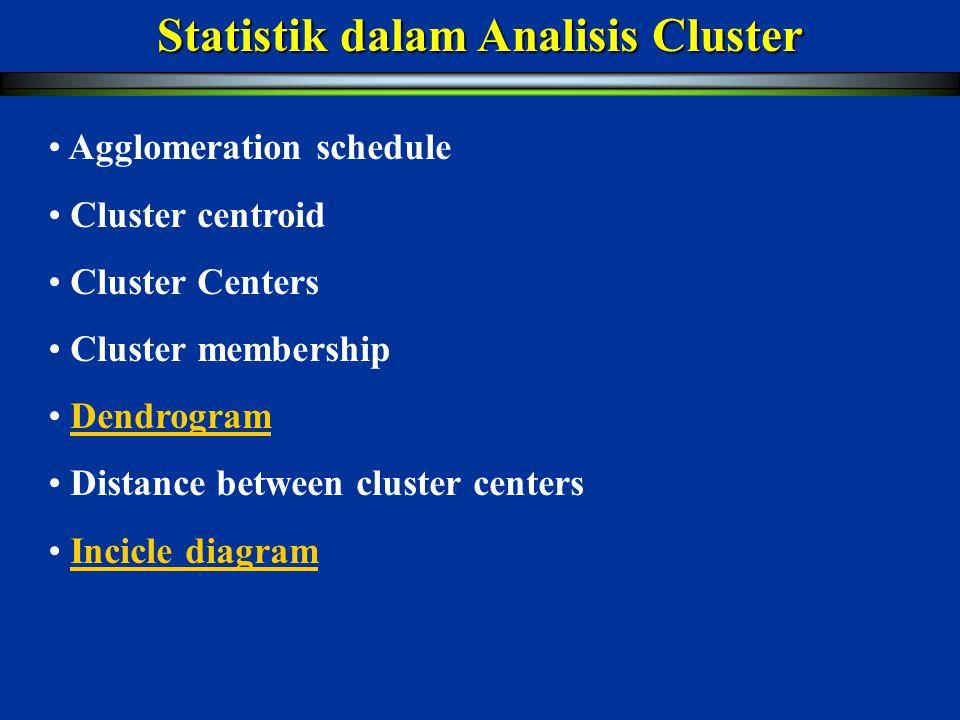 Langkah-langkah Analisis Cluster Memilih ukuran Jarak atau Kesamaan Rumuskan Permasalahan Memilih Prosedur peng-Cluster-an Menetapkan Jumlah Cluster Interpretasi dan Profil dari Cluster Menaksir Reliablitas dan Validitas