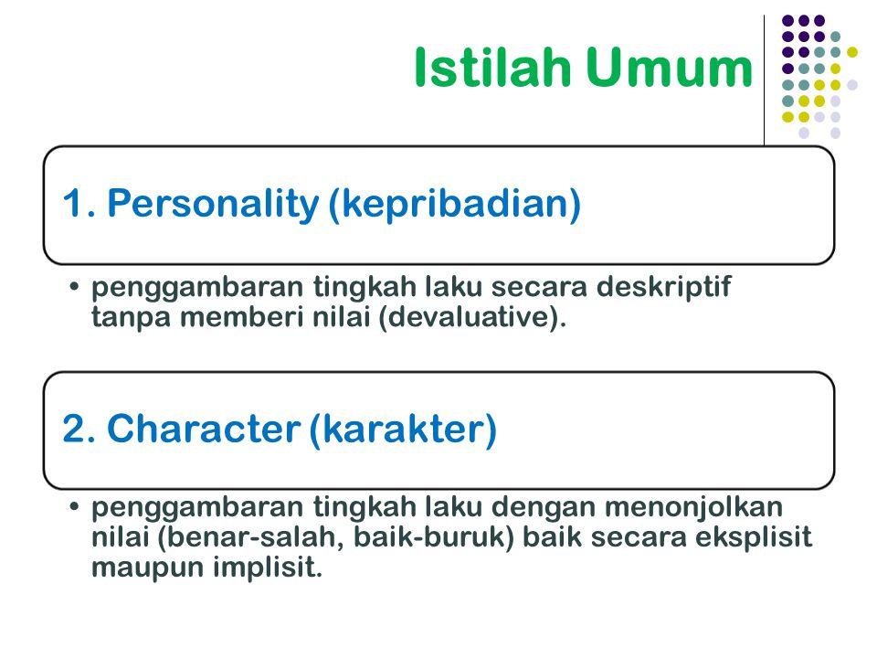 Istilah Umum 1.