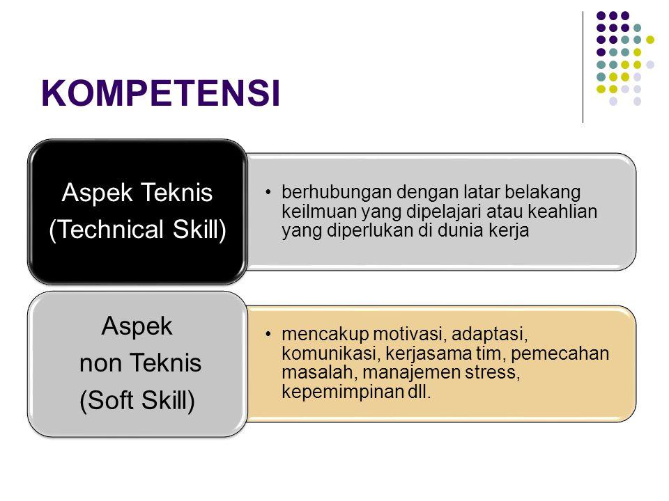 KOMPETENSI berhubungan dengan latar belakang keilmuan yang dipelajari atau keahlian yang diperlukan di dunia kerja Aspek Teknis (Technical Skill) mencakup motivasi, adaptasi, komunikasi, kerjasama tim, pemecahan masalah, manajemen stress, kepemimpinan dll.