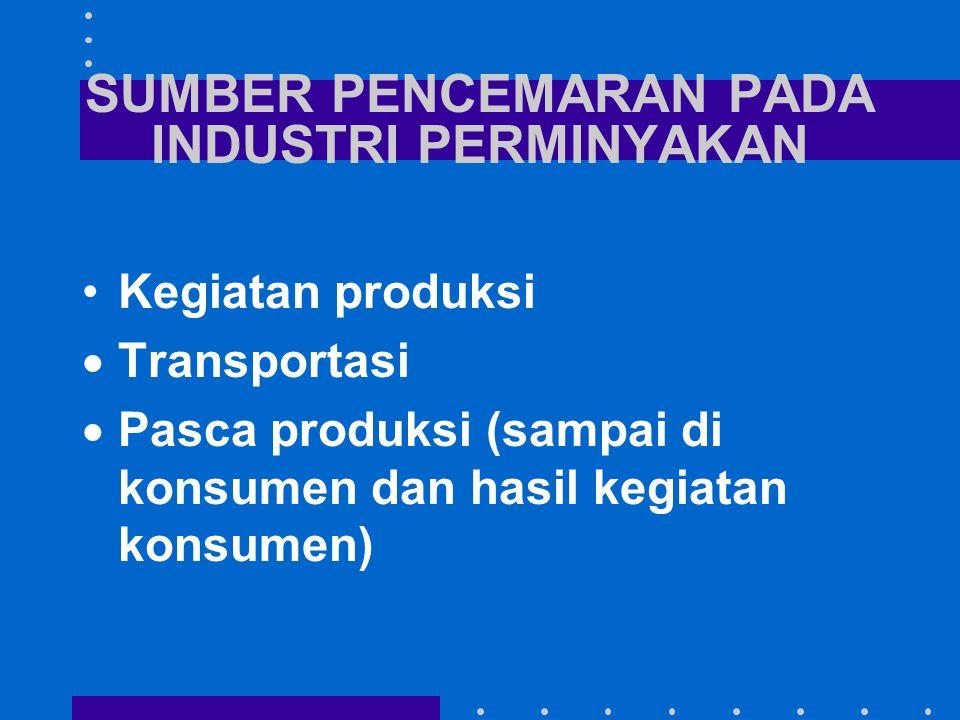 SUMBER PENCEMARAN PADA INDUSTRI PERMINYAKAN Kegiatan produksi  Transportasi  Pasca produksi (sampai di konsumen dan hasil kegiatan konsumen)
