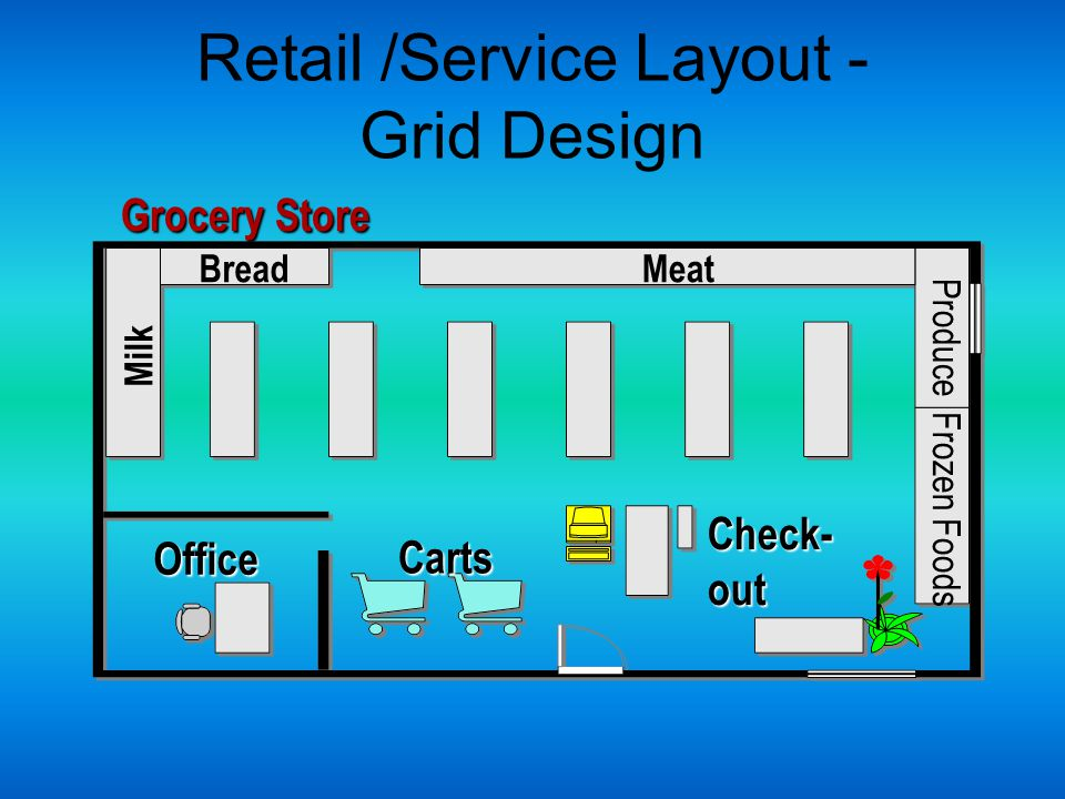 Retail/Service Layout - Free-Flow Design Feature Display Table Trans. Counter Apparel Store