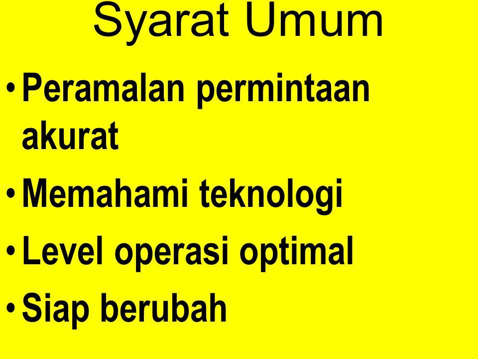  Kap. desain: maks. output per periode dalam kondisi ideal  Kap. efektif: maks. output per periode dalam kondisi normal  Utilisasi: output nyata/ka