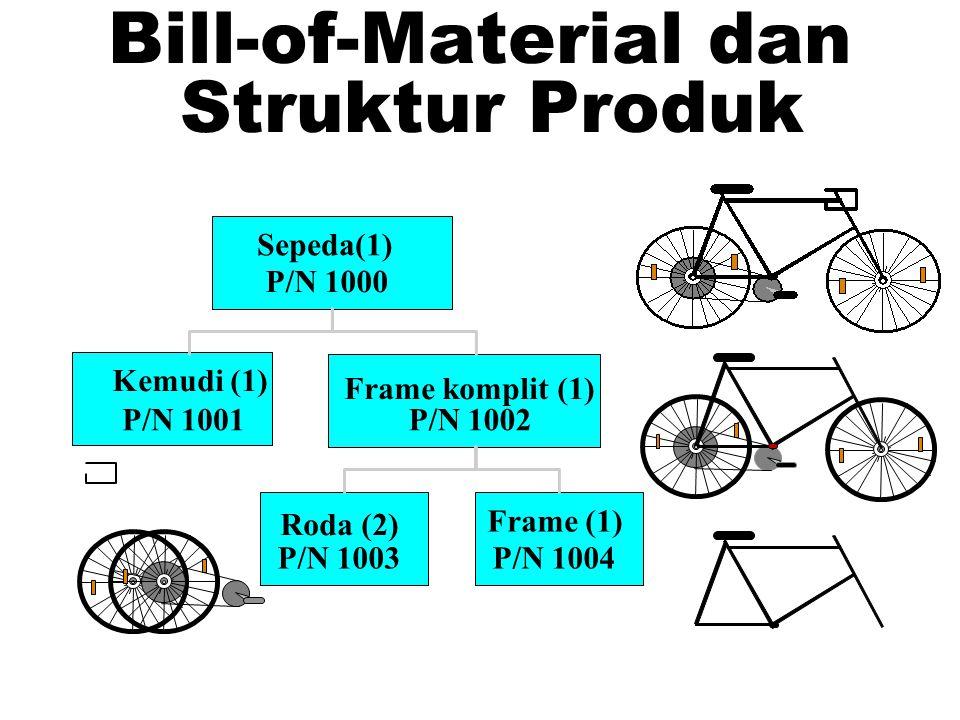 Daftar komponen dan jumlahnya yang diperlukan untuk pembuatan produk Dapat untuk menyusun struktur produk – Parents: produk/komponen yang dibentuk – C