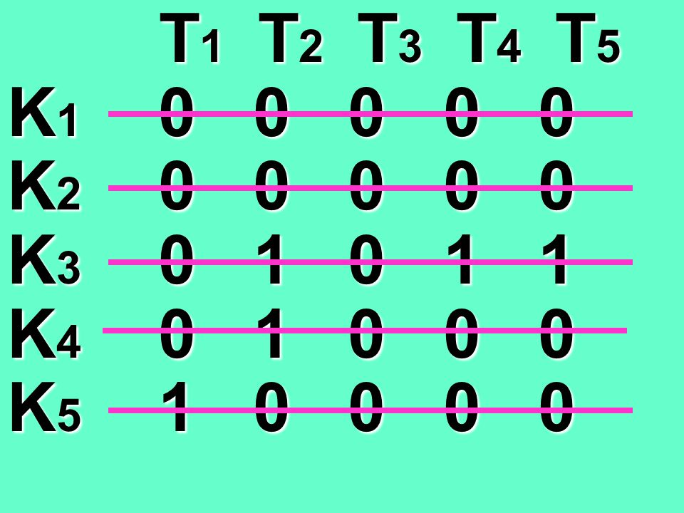 T 1 T 2 T 3 T 4 T 5 T 1 T 2 T 3 T 4 T 5 K 1 9 9 8 8 9 K 2 8 8 7 7 8 K 3 8 9 7 8 9 K 4 8 9 7 7 8 K 5 9 8 7 7 8 T 1 T 2 T 3 T 4 T 5 T 1 T 2 T 3 T 4 T 5
