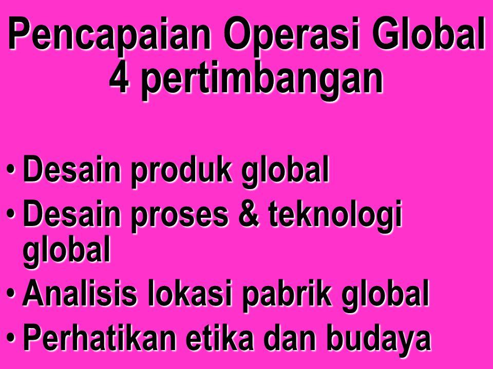 Operasi Global Bisnis Internasional Bisnis Internasional – transaksi lintas batas Bisnis Multinasional Bisnis Multinasional – fasilitas bisnis di lebi