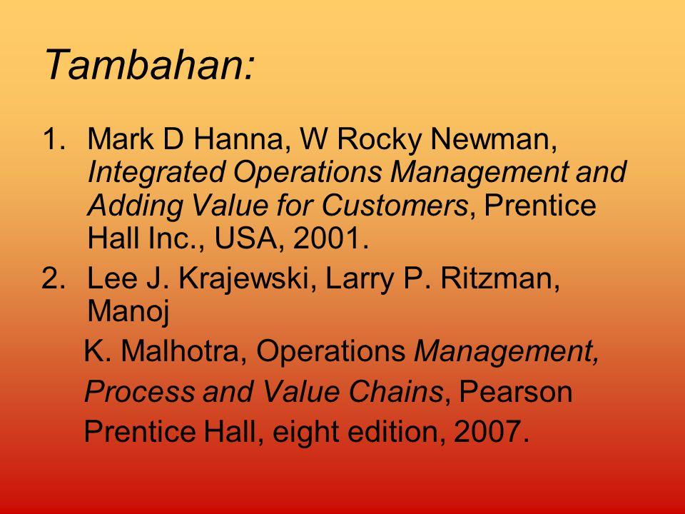 Bacaan utama: 1. Pangestu Subagyo, Manajemen Operasi BPFE, Yogyakarta. 2. Roberta S Russell Bernard W Taylor III OPERATIONS MANAGEMENT Multi Media Ver