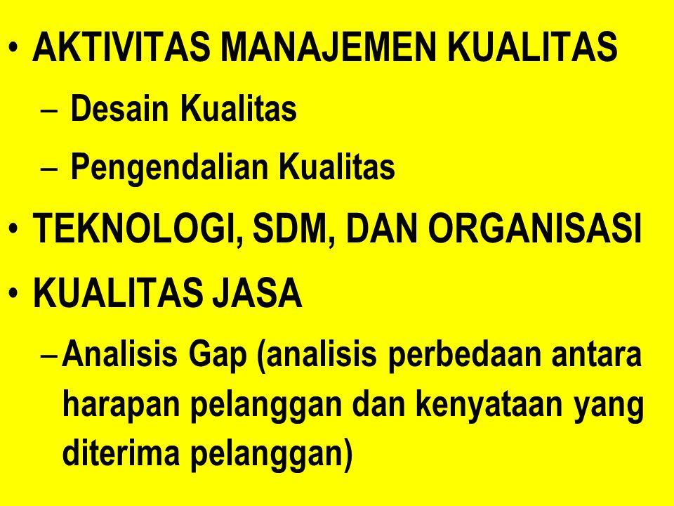 EVOLUSI MANAJEMEN KUALITAS Operator Mandor Inspektur Pengendalian Kualitas Statistikal (SQC) Total Quality Control (TQC) Total Quality Management (TQM