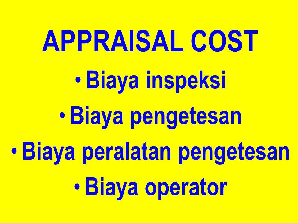 PREVENTION COST Biaya perencanaan kualitas Biaya desain produk Biaya Pemrosesan Biaya training karyawan Biaya informasi