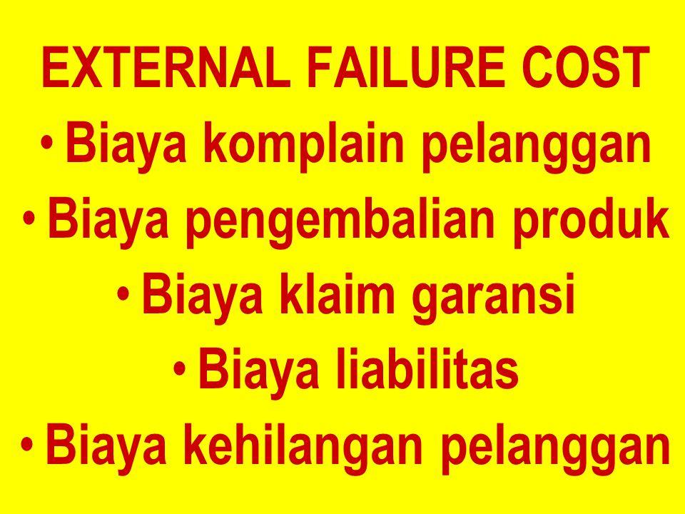 INTERNAL FAILURE COST Biaya avfal Biaya pengerjaan kembali Biaya kegagalan proses Biaya waktu perbaikan Biaya penurunan kualitas