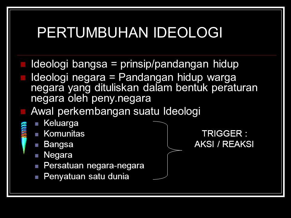 Ideologi bangsa = prinsip/pandangan hidup Ideologi negara = Pandangan hidup warga negara yang dituliskan dalam bentuk peraturan negara oleh peny.negar