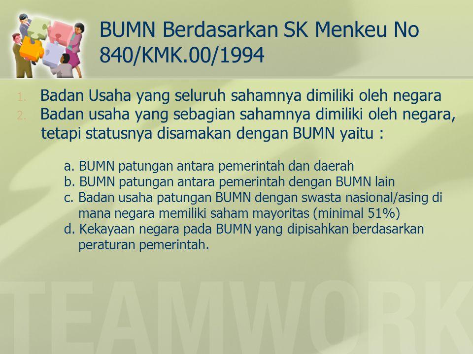 BUMN Berdasarkan SK Menkeu No 840/KMK.00/1994 1. Badan Usaha yang seluruh sahamnya dimiliki oleh negara 2. Badan usaha yang sebagian sahamnya dimiliki