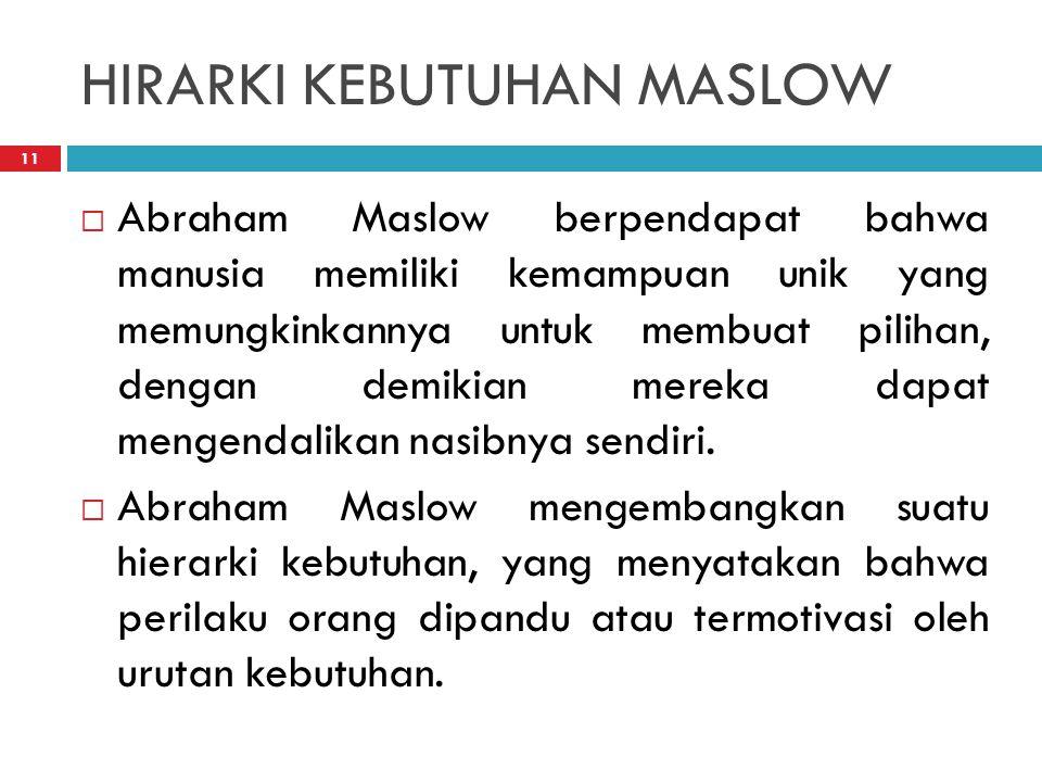 HIRARKI KEBUTUHAN MASLOW 11  Abraham Maslow berpendapat bahwa manusia memiliki kemampuan unik yang memungkinkannya untuk membuat pilihan, dengan demikian mereka dapat mengendalikan nasibnya sendiri.