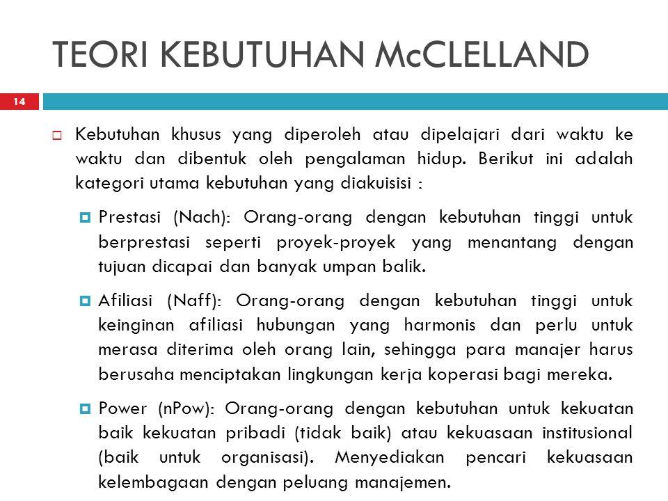 TEORI KEBUTUHAN McCLELLAND 14  Kebutuhan khusus yang diperoleh atau dipelajari dari waktu ke waktu dan dibentuk oleh pengalaman hidup.