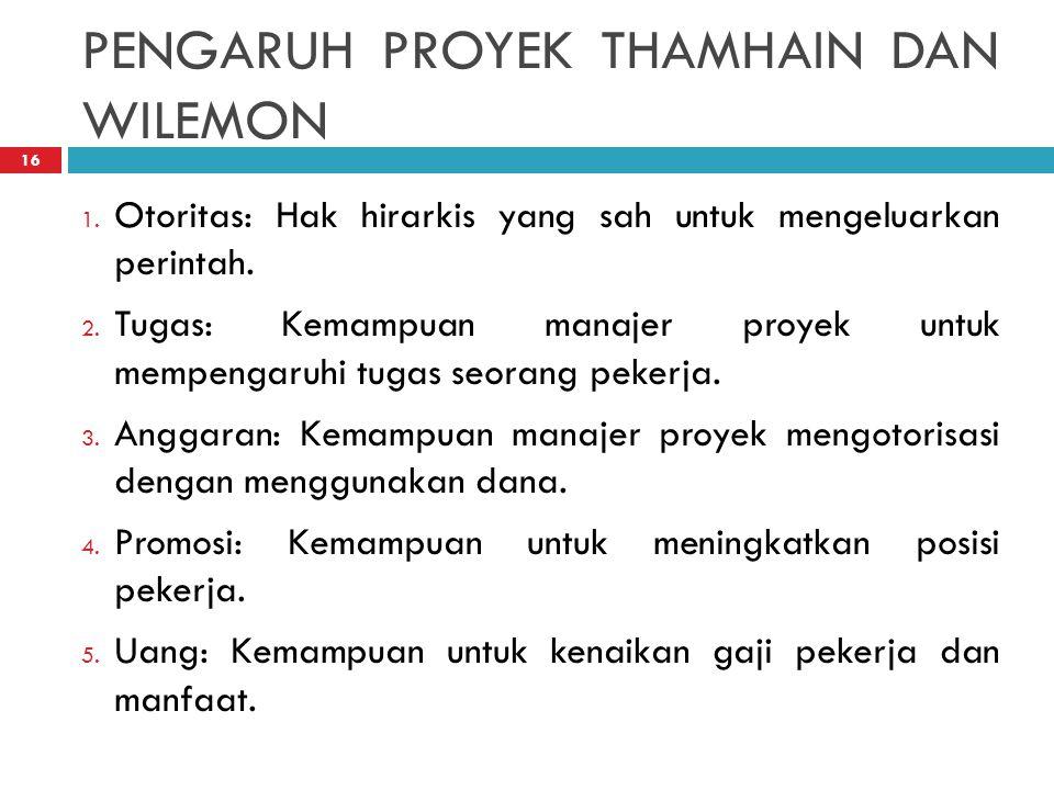 PENGARUH PROYEK THAMHAIN DAN WILEMON 16 1.