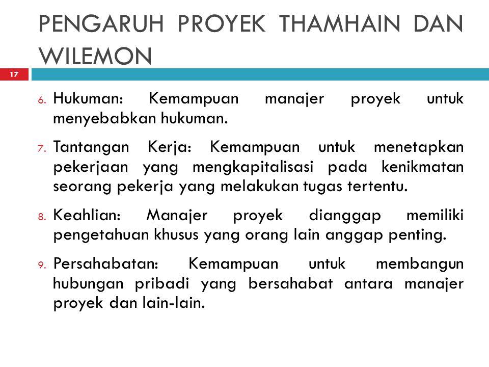 PENGARUH PROYEK THAMHAIN DAN WILEMON 17 6.