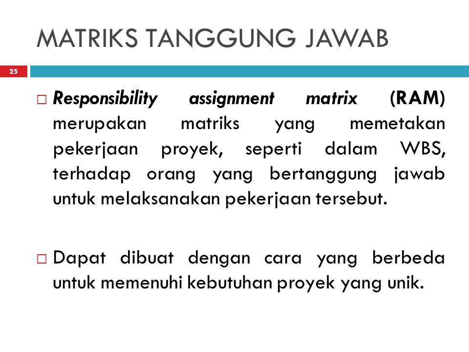 MATRIKS TANGGUNG JAWAB 25  Responsibility assignment matrix (RAM) merupakan matriks yang memetakan pekerjaan proyek, seperti dalam WBS, terhadap orang yang bertanggung jawab untuk melaksanakan pekerjaan tersebut.