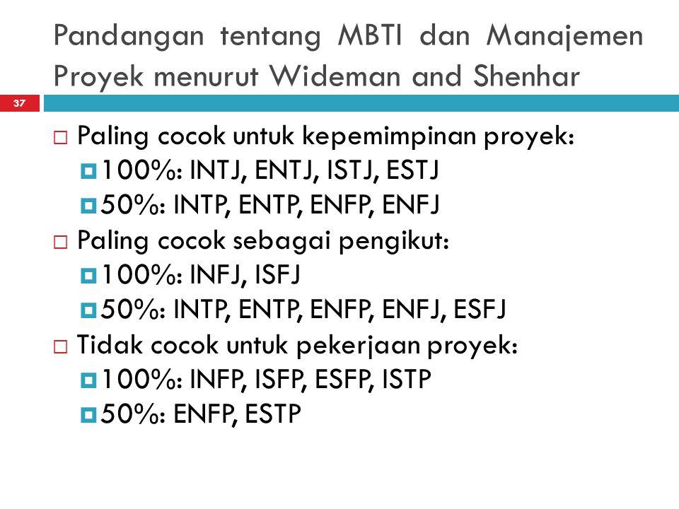 Pandangan tentang MBTI dan Manajemen Proyek menurut Wideman and Shenhar 37  Paling cocok untuk kepemimpinan proyek:  100%: INTJ, ENTJ, ISTJ, ESTJ  50%: INTP, ENTP, ENFP, ENFJ  Paling cocok sebagai pengikut:  100%: INFJ, ISFJ  50%: INTP, ENTP, ENFP, ENFJ, ESFJ  Tidak cocok untuk pekerjaan proyek:  100%: INFP, ISFP, ESFP, ISTP  50%: ENFP, ESTP