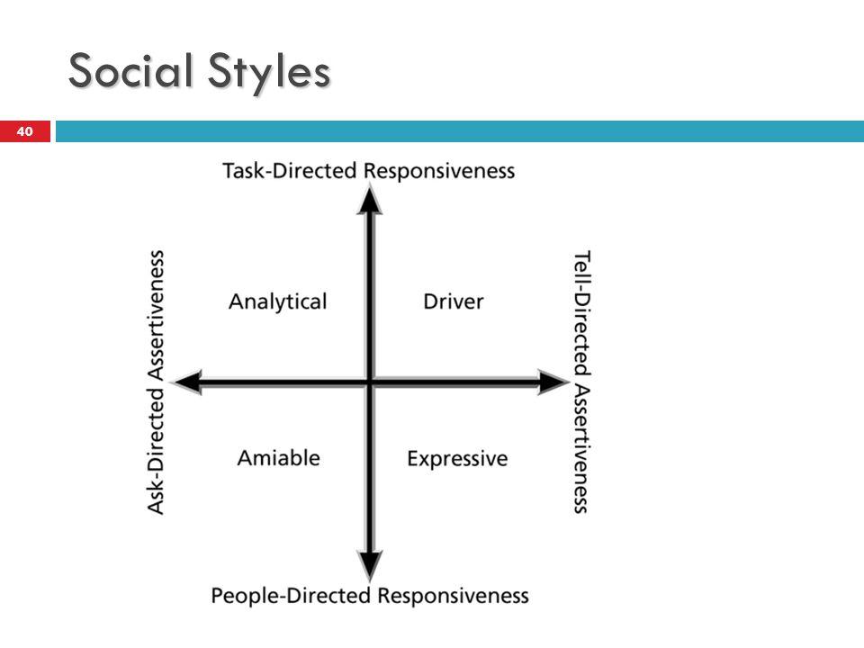 Social Styles 40