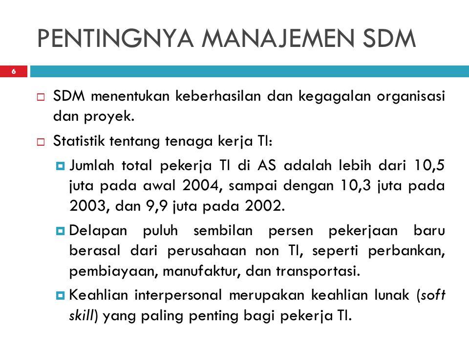 PENTINGNYA MANAJEMEN SDM 6  SDM menentukan keberhasilan dan kegagalan organisasi dan proyek.