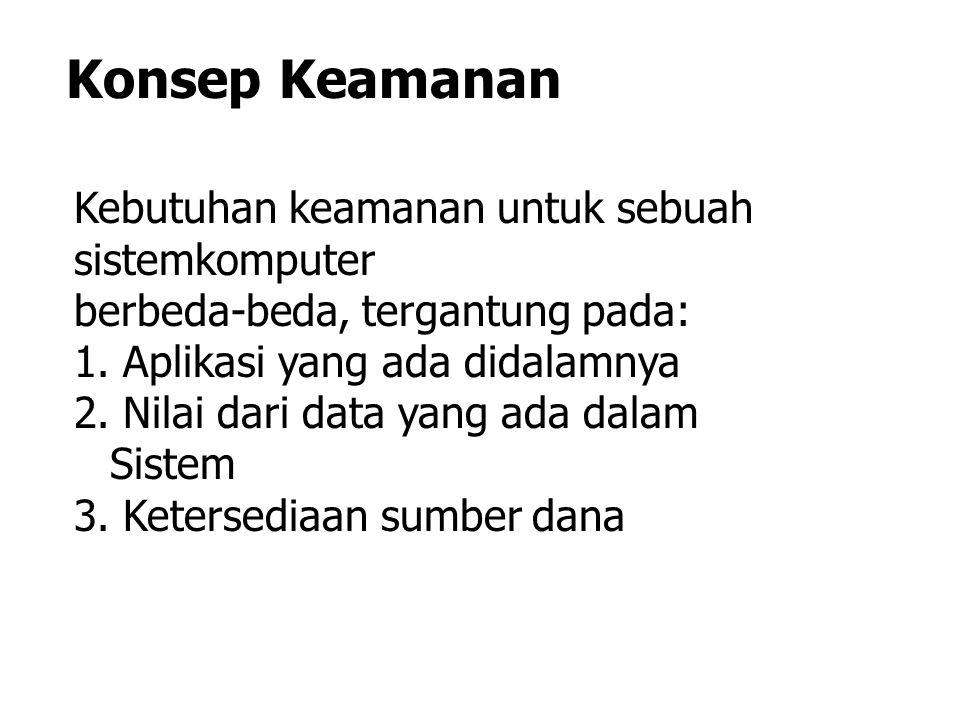 UU ITE berlaku untuk setiap orang yang melakukan perbuatan hukum, baik yang berada di wilayah Indonesia maupun di luar Indonesia yang memiliki akibat hukum di Indonesia Pengaturan Nama domain dan Hak Kekayaan Intelektual
