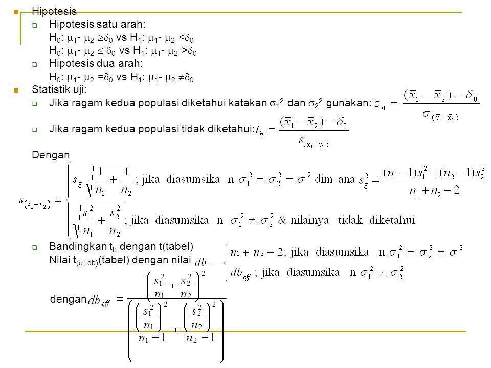 Hipotesis  Hipotesis satu arah: H 0 :  1 -  2  0 vs H 1 :  1 -  2 <  0 H 0 :  1 -  2   0 vs H 1 :  1 -  2 >  0  Hipotesis dua arah: H