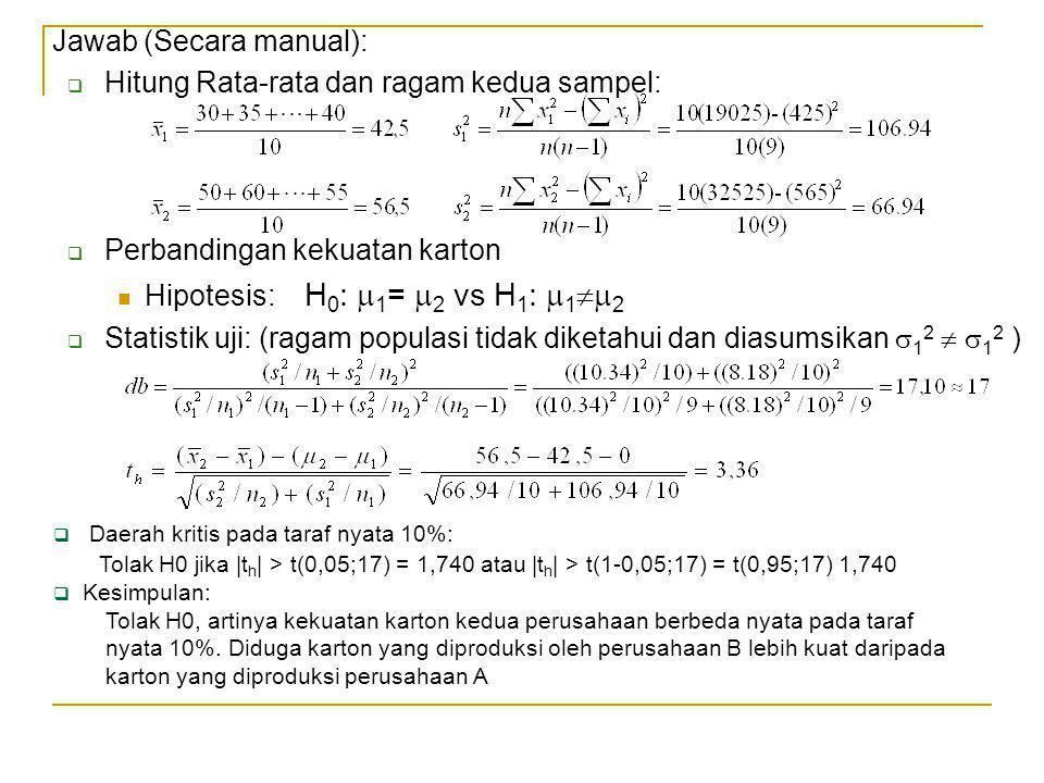 Jawab (Secara manual):  Hitung Rata-rata dan ragam kedua sampel:  Perbandingan kekuatan karton Hipotesis: H 0 :  1 =  2 vs H 1 :  1  2  Statis