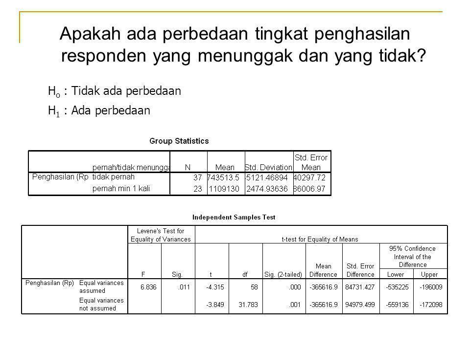 Apakah ada perbedaan tingkat penghasilan responden yang menunggak dan yang tidak? t-Test H o :  1 =  2 H 1 :  1   2 H o : Tidak ada perbedaan H 1