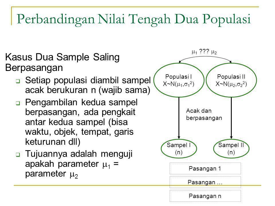 Perbandingan Nilai Tengah Dua Populasi Kasus Dua Sample Saling Berpasangan  Setiap populasi diambil sampel acak berukuran n (wajib sama)  Pengambila