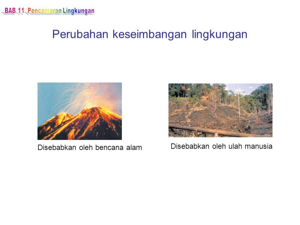 Perubahan keseimbangan lingkungan Disebabkan oleh bencana alam Disebabkan oleh ulah manusia