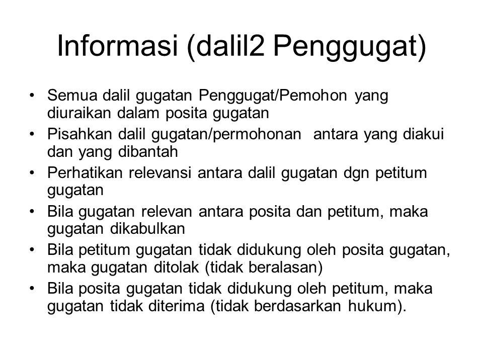 Perkara Verstek, yg ditentukan pokok gugatan,bkn pokok masalah Contoh Pokok Gugatan > perkara verstek 10.