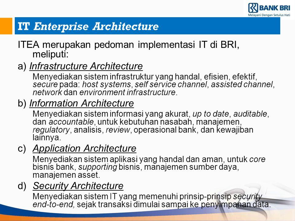 IT Enterprise Architecture ITEA merupakan pedoman implementasi IT di BRI, meliputi: a) Infrastructure Architecture Menyediakan sistem infrastruktur ya