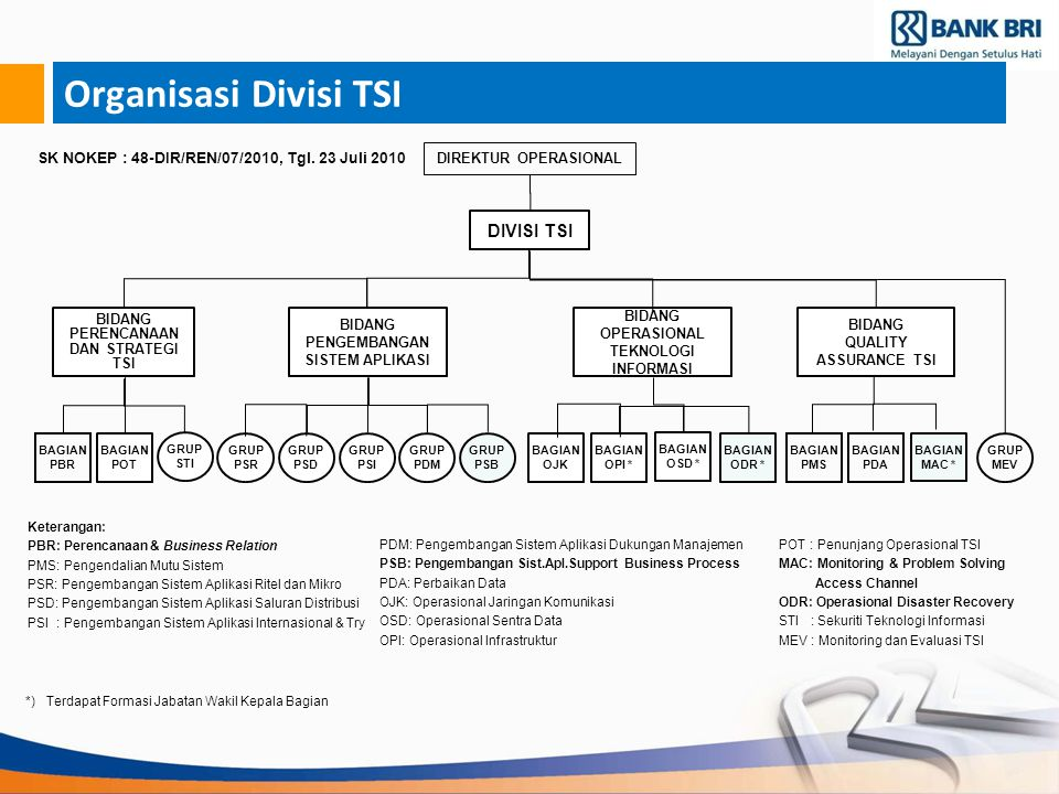 18 Pengamanan Data dari Perspektif Bisnis Standard industri: –FISMA /Federal Information System Management Act (for government agencies) –GLBA /Gramm-Leach Bliley Act (for financial institutions) –HIPAA /Health Insurance Portability and Accountability Act (for healthcare companies) –Sarbanes-Oxley Act (for publicly traded companies).
