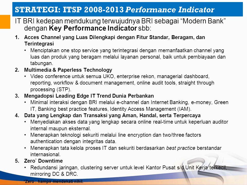 """STRATEGI: ITSP 2008-2013 Performance Indicator IT BRI kedepan mendukung terwujudnya BRI sebagai """"Modern Bank"""" dengan Key Performance Indicator sbb: 1."""