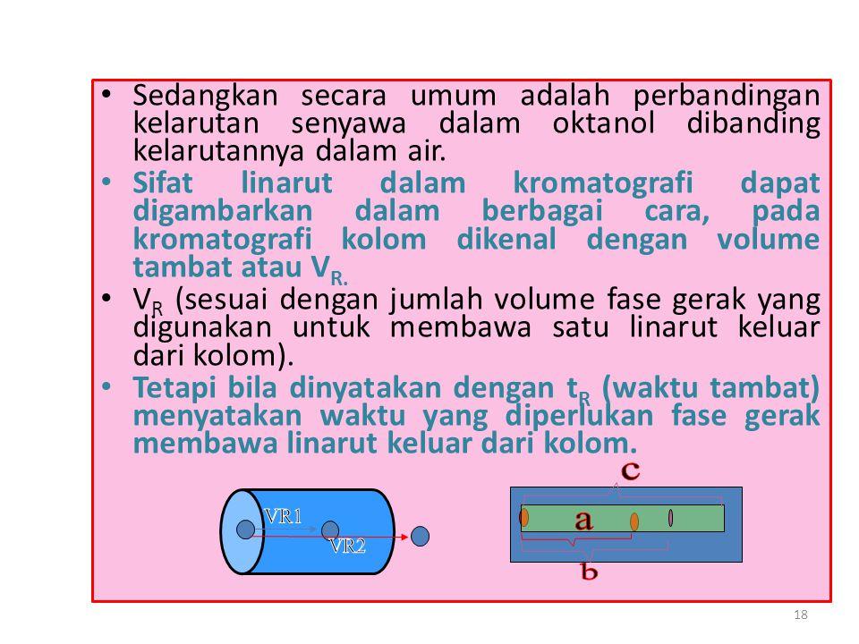 18 Sedangkan secara umum adalah perbandingan kelarutan senyawa dalam oktanol dibanding kelarutannya dalam air. Sifat linarut dalam kromatografi dapat