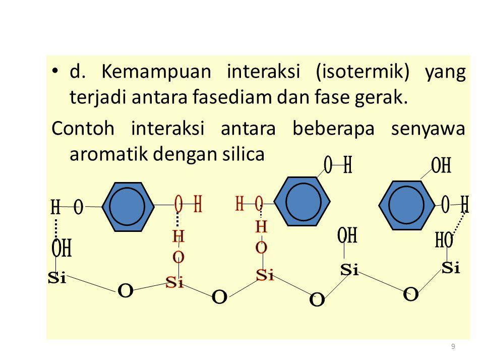9 d. Kemampuan interaksi (isotermik) yang terjadi antara fasediam dan fase gerak. Contoh interaksi antara beberapa senyawa aromatik dengan silica