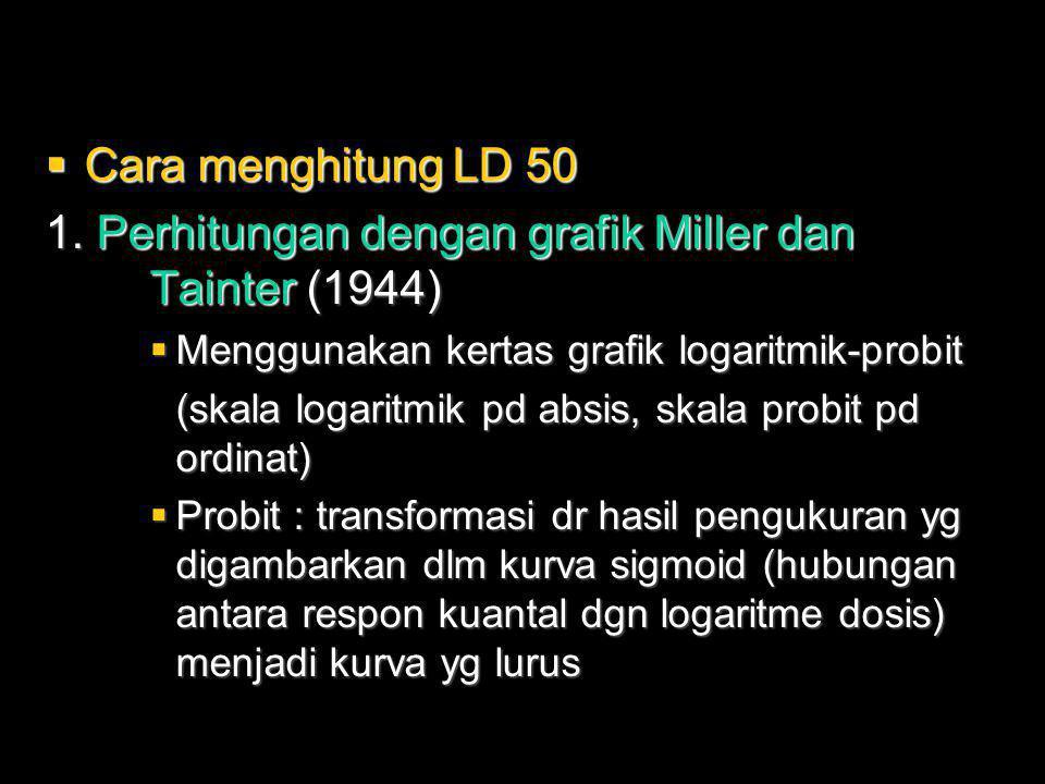 Cara menghitung LD 50 1. Perhitungan dengan grafik Miller dan Tainter (1944)  Menggunakan kertas grafik logaritmik-probit (skala logaritmik pd absi