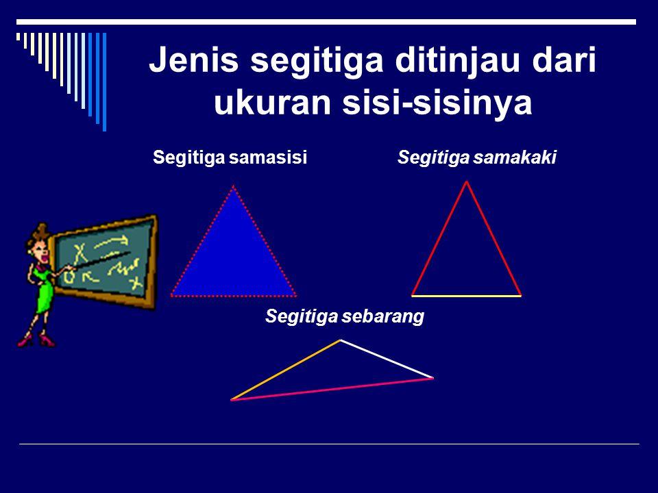 Jenis segitiga ditinjau dari ukuran sisi-sisinya Segitiga samasisi Segitiga samakaki Segitiga sebarang