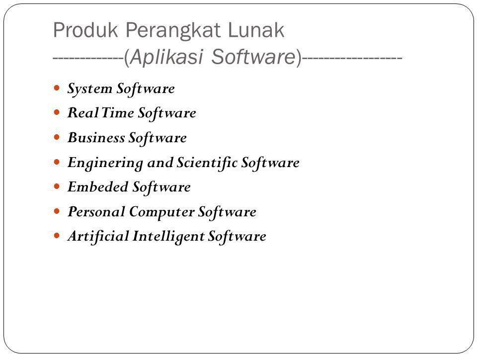 Produk Perangkat Lunak -------------(Aplikasi Software)------------------ System Software Real Time Software Business Software Enginering and Scientif