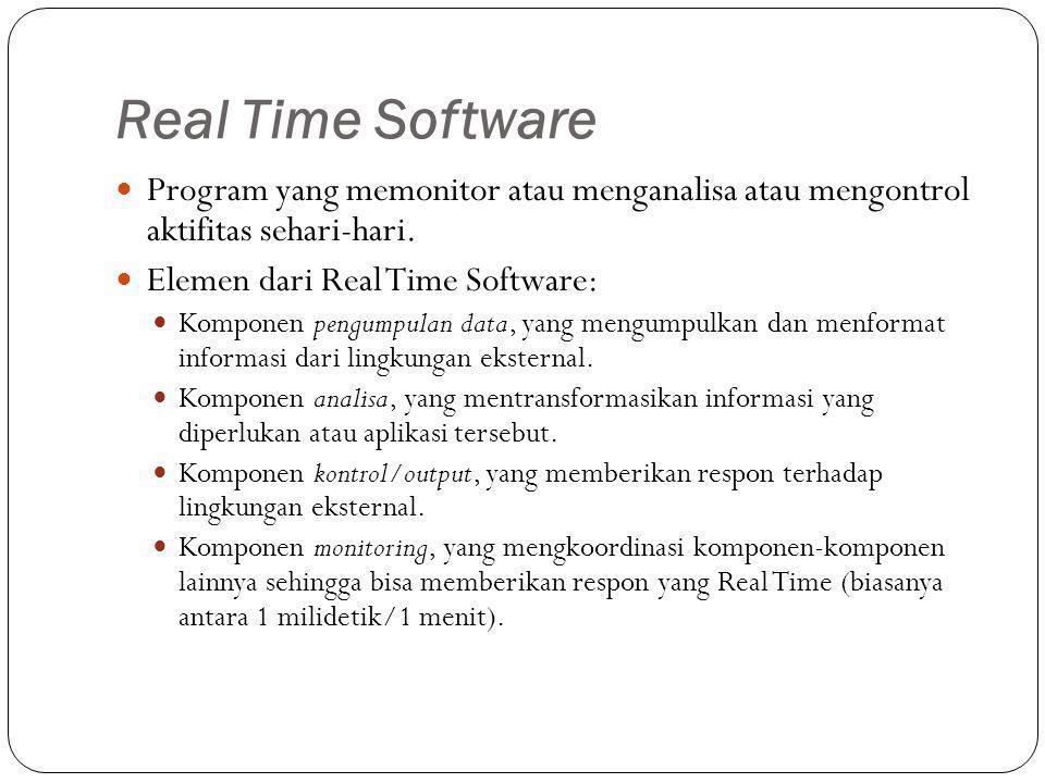 Real Time Software Program yang memonitor atau menganalisa atau mengontrol aktifitas sehari-hari. Elemen dari Real Time Software: Komponen pengumpulan