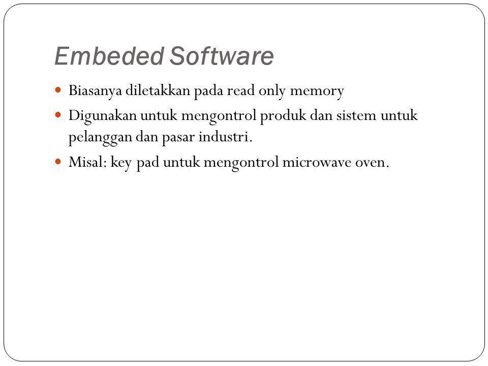 Embeded Software Biasanya diletakkan pada read only memory Digunakan untuk mengontrol produk dan sistem untuk pelanggan dan pasar industri. Misal: key