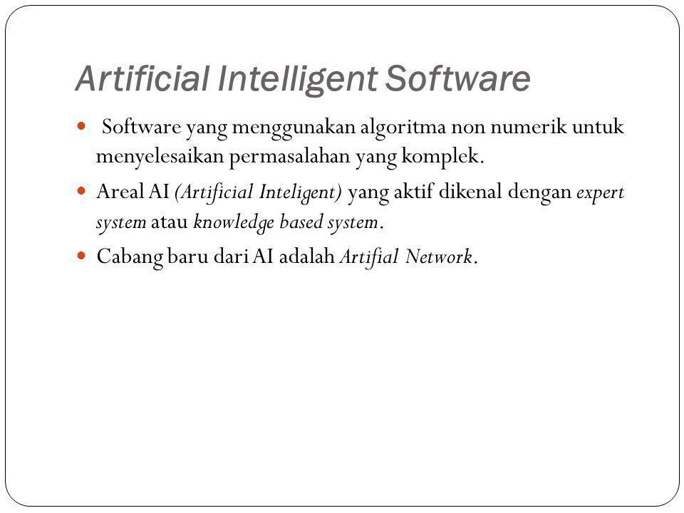 Artificial Intelligent Software Software yang menggunakan algoritma non numerik untuk menyelesaikan permasalahan yang komplek. Areal AI (Artificial In