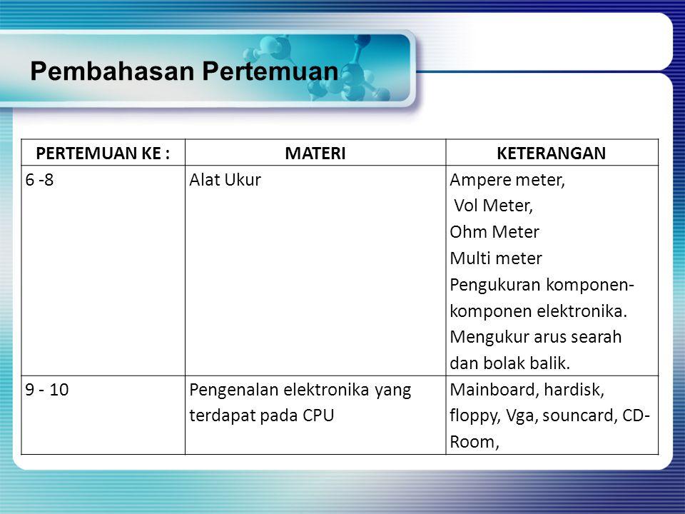 PERTEMUAN KE :MATERIKETERANGAN 6 -8Alat Ukur Ampere meter, Vol Meter, Ohm Meter Multi meter Pengukuran komponen- komponen elektronika.