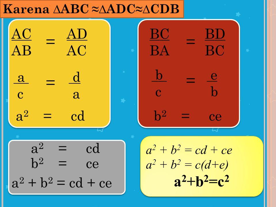 Karena ∆ABC ≈ ∆ADC ≈ ∆CDB ACAD ABAC a d c a = = a 2 =cd BCBD BABC b e c b = = b 2 =ce a 2 =cd a 2 + b 2 = cd + ce a 2 + b 2 = c(d+e) a 2 +b 2 =c 2 a 2 + b 2 = cd + ce a 2 + b 2 = c(d+e) a 2 +b 2 =c 2