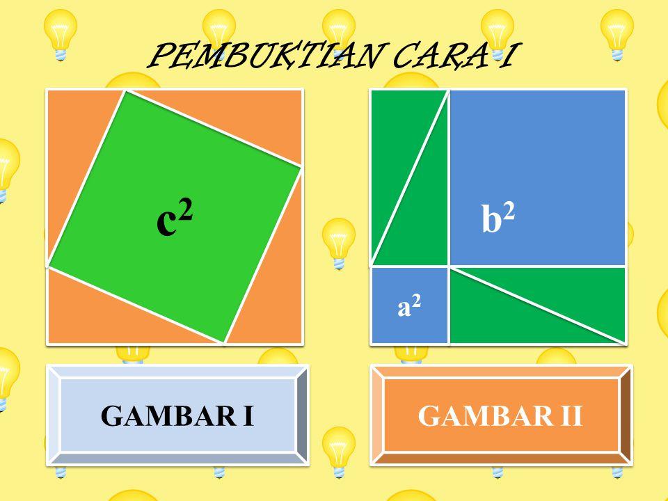 c2c2 c2c2 b2b2 b2b2 a2a2 a2a2 GAMBAR I GAMBAR II PEMBUKTIAN CARA I
