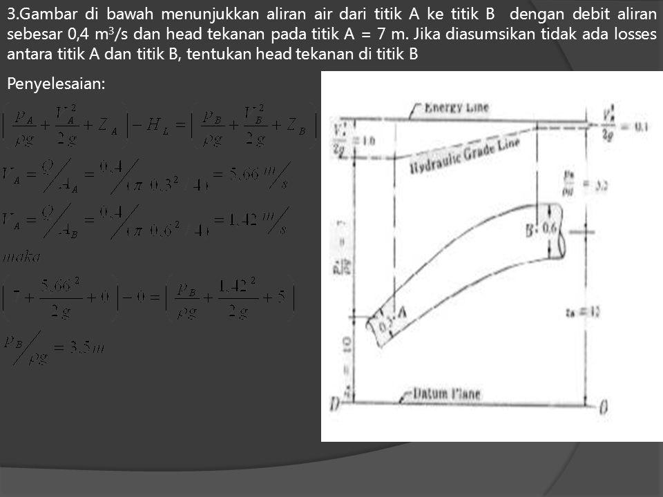 3.Gambar di bawah menunjukkan aliran air dari titik A ke titik B dengan debit aliran sebesar 0,4 m 3 /s dan head tekanan pada titik A = 7 m.