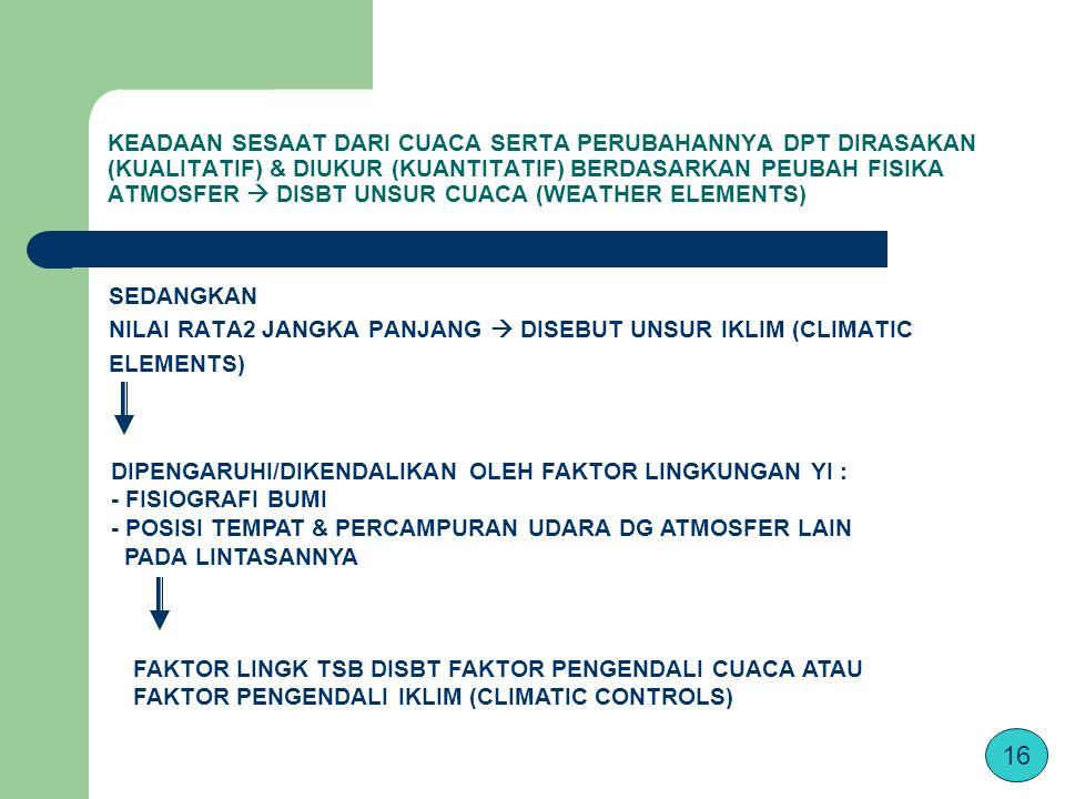 KEADAAN SESAAT DARI CUACA SERTA PERUBAHANNYA DPT DIRASAKAN (KUALITATIF) & DIUKUR (KUANTITATIF) BERDASARKAN PEUBAH FISIKA ATMOSFER  DISBT UNSUR CUACA (WEATHER ELEMENTS) SEDANGKAN NILAI RATA2 JANGKA PANJANG  DISEBUT UNSUR IKLIM (CLIMATIC ELEMENTS) DIPENGARUHI/DIKENDALIKAN OLEH FAKTOR LINGKUNGAN YI : - FISIOGRAFI BUMI - POSISI TEMPAT & PERCAMPURAN UDARA DG ATMOSFER LAIN PADA LINTASANNYA FAKTOR LINGK TSB DISBT FAKTOR PENGENDALI CUACA ATAU FAKTOR PENGENDALI IKLIM (CLIMATIC CONTROLS) 16