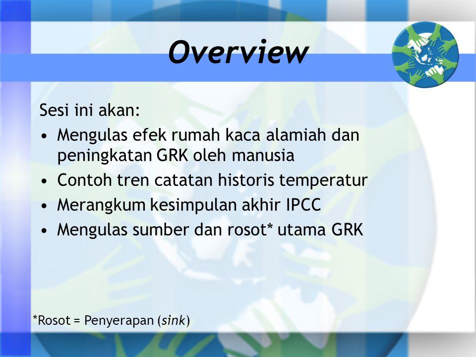 Overview Sesi ini akan: Mengulas efek rumah kaca alamiah dan peningkatan GRK oleh manusia Contoh tren catatan historis temperatur Merangkum kesimpulan akhir IPCC Mengulas sumber dan rosot* utama GRK *Rosot = Penyerapan (sink)