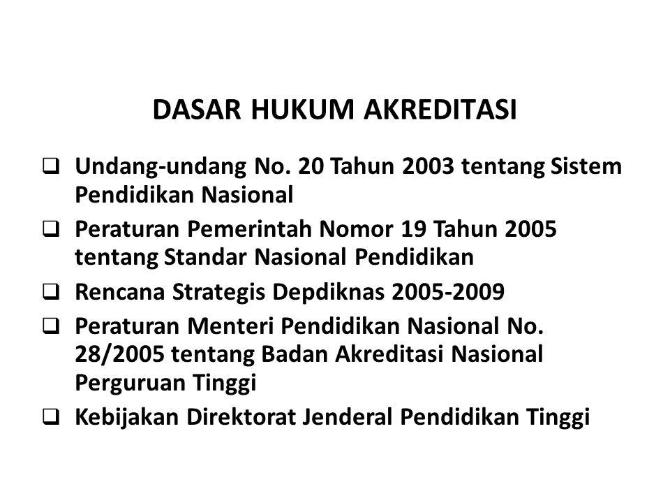 Undang-undang No. 20 Tahun 2003 tentang Sistem Pendidikan Nasional  Peraturan Pemerintah Nomor 19 Tahun 2005 tentang Standar Nasional Pendidikan 