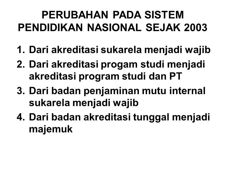 1.Dari akreditasi sukarela menjadi wajib 2.Dari akreditasi progam studi menjadi akreditasi program studi dan PT 3.Dari badan penjaminan mutu internal